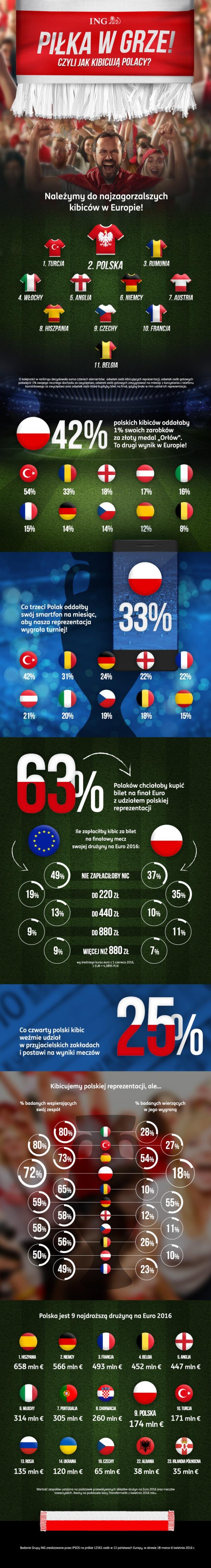 cup_o_nomics_ing_infografika